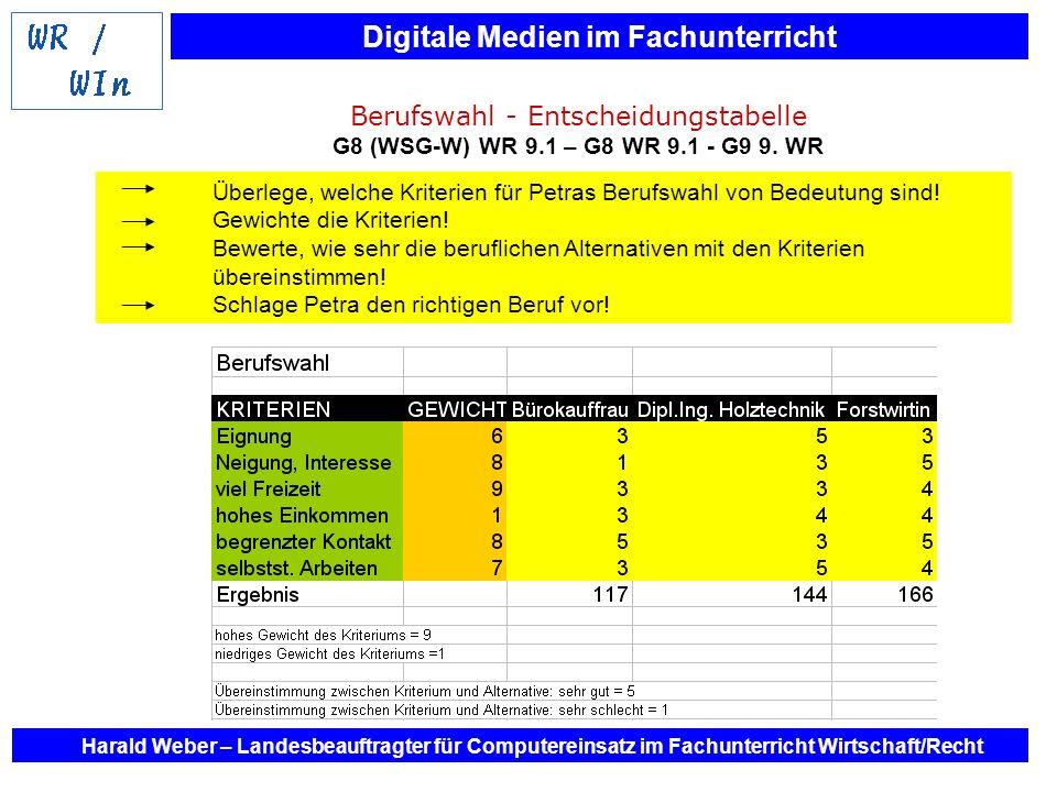 Digitale Medien im Fachunterricht Harald Weber – Landesbeauftragter für Computereinsatz im Fachunterricht Wirtschaft/Recht Berufswahl - Entscheidungst