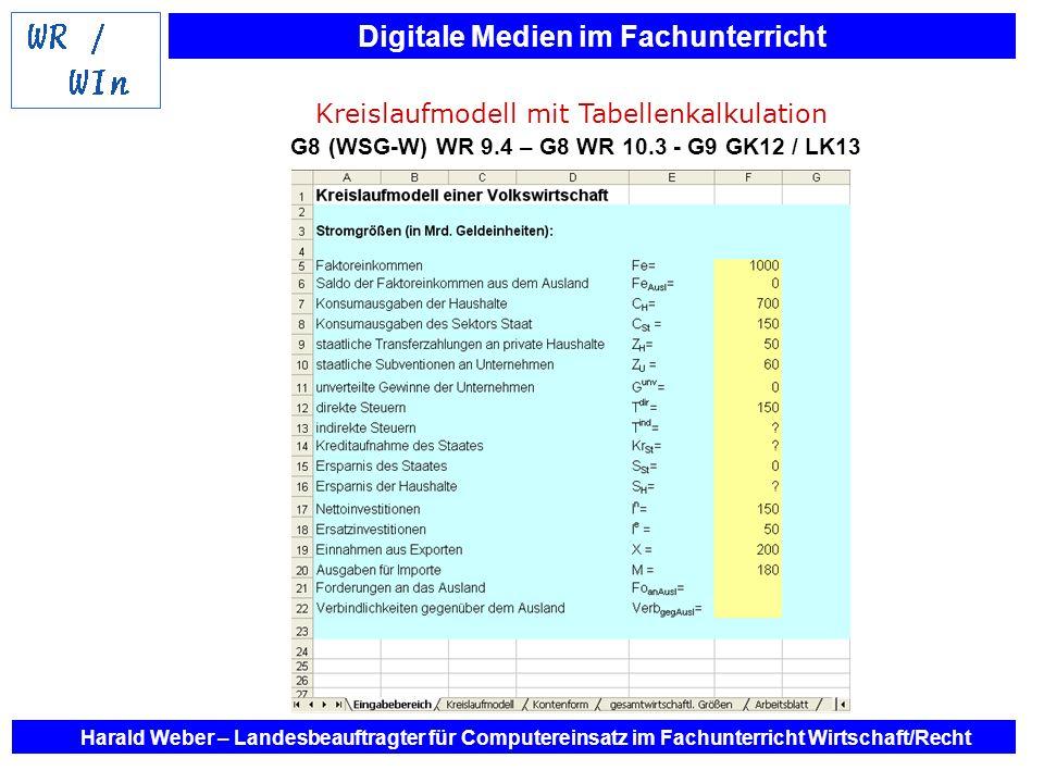 Digitale Medien im Fachunterricht Harald Weber – Landesbeauftragter für Computereinsatz im Fachunterricht Wirtschaft/Recht Kreislaufmodell mit Tabelle