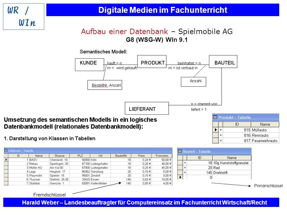 Digitale Medien im Fachunterricht Harald Weber – Landesbeauftragter für Computereinsatz im Fachunterricht Wirtschaft/Recht Aufbau einer Datenbank – Sp