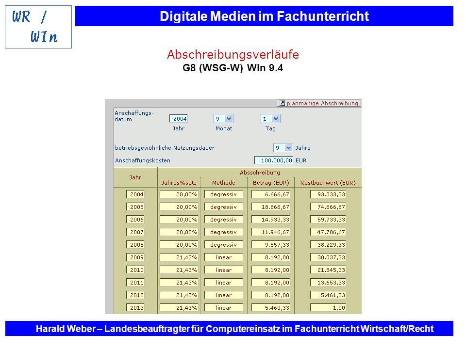 Digitale Medien im Fachunterricht Harald Weber – Landesbeauftragter für Computereinsatz im Fachunterricht Wirtschaft/Recht Abschreibungsverläufe G8 (W