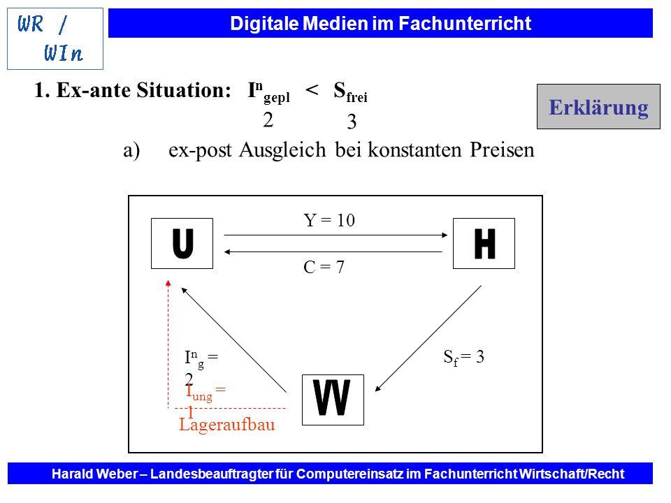 Digitale Medien im Fachunterricht Harald Weber – Landesbeauftragter für Computereinsatz im Fachunterricht Wirtschaft/Recht Y = 10 C = 7 S f = 3 I n g