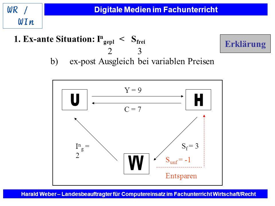 Digitale Medien im Fachunterricht Harald Weber – Landesbeauftragter für Computereinsatz im Fachunterricht Wirtschaft/Recht Y = 9 C = 7 S f = 3 I n g =