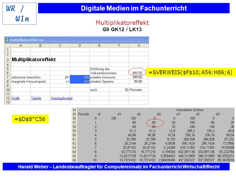 Digitale Medien im Fachunterricht Harald Weber – Landesbeauftragter für Computereinsatz im Fachunterricht Wirtschaft/Recht =SVERWEIS($F$10;A56:H86;6)
