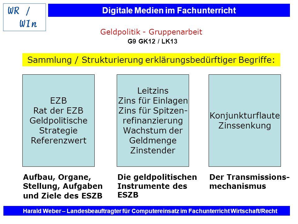 Digitale Medien im Fachunterricht Harald Weber – Landesbeauftragter für Computereinsatz im Fachunterricht Wirtschaft/Recht EZB Rat der EZB Geldpolitis