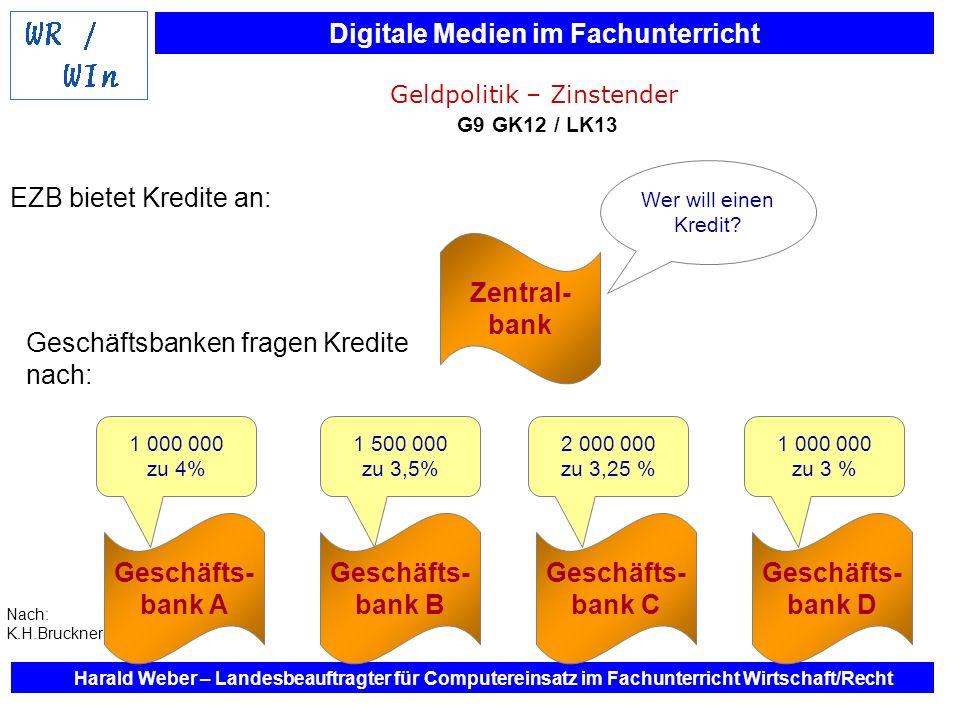 Digitale Medien im Fachunterricht Harald Weber – Landesbeauftragter für Computereinsatz im Fachunterricht Wirtschaft/Recht 1 500 000 zu 3,5% EZB biete