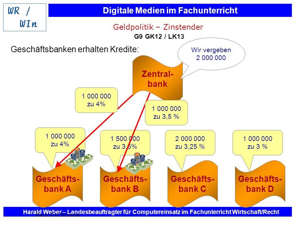 Digitale Medien im Fachunterricht Harald Weber – Landesbeauftragter für Computereinsatz im Fachunterricht Wirtschaft/Recht 1 500 000 zu 3,5% Geschäfts