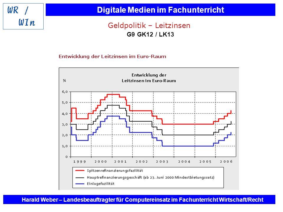 Digitale Medien im Fachunterricht Harald Weber – Landesbeauftragter für Computereinsatz im Fachunterricht Wirtschaft/Recht Geldpolitik – Leitzinsen G9