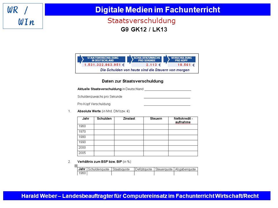 Digitale Medien im Fachunterricht Harald Weber – Landesbeauftragter für Computereinsatz im Fachunterricht Wirtschaft/Recht Staatsverschuldung G9 GK12