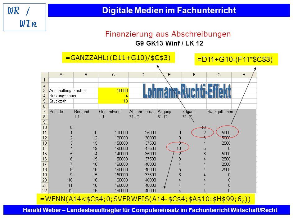 Digitale Medien im Fachunterricht Harald Weber – Landesbeauftragter für Computereinsatz im Fachunterricht Wirtschaft/Recht =WENN(A14<$C$4;0;SVERWEIS(A