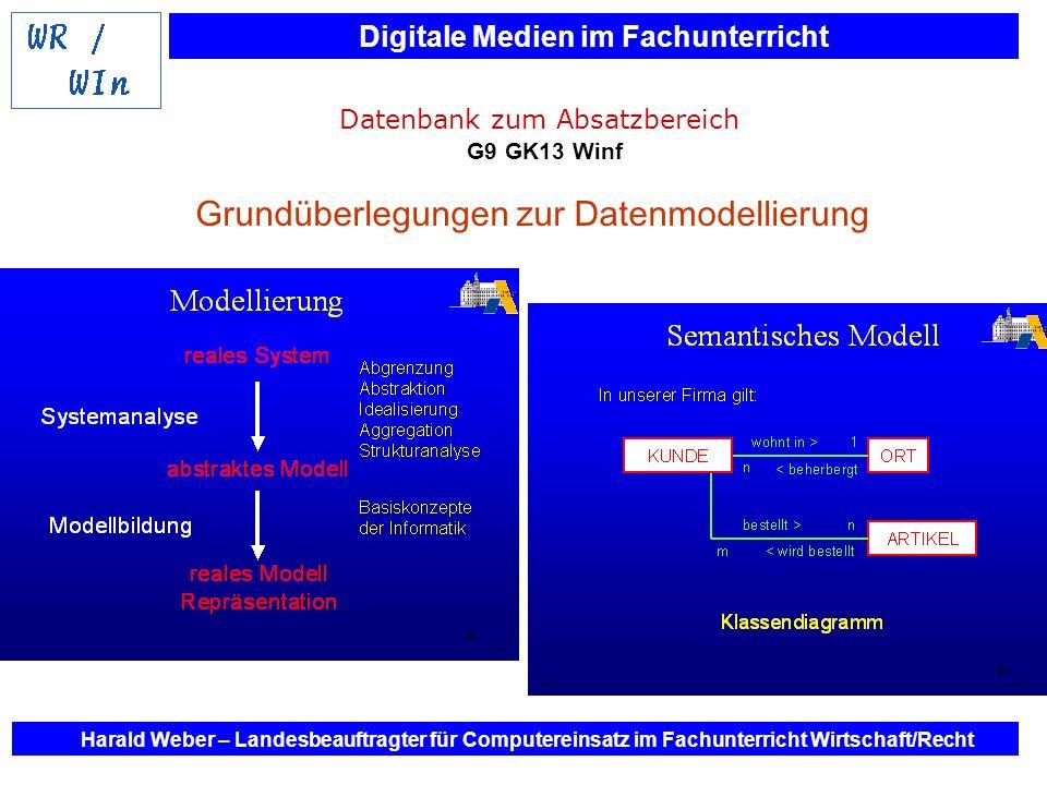 Digitale Medien im Fachunterricht Harald Weber – Landesbeauftragter für Computereinsatz im Fachunterricht Wirtschaft/Recht Datenbank zum Absatzbereich