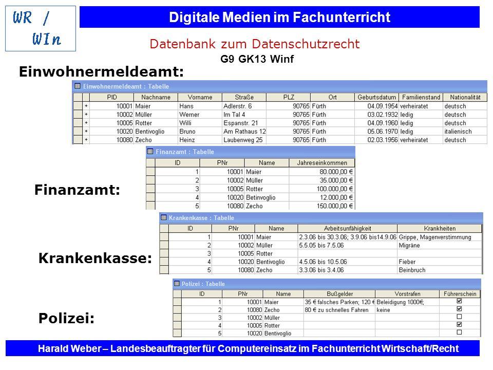 Digitale Medien im Fachunterricht Harald Weber – Landesbeauftragter für Computereinsatz im Fachunterricht Wirtschaft/Recht Datenbank zum Datenschutzre