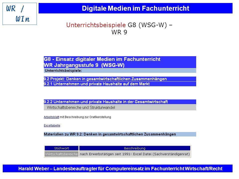 Digitale Medien im Fachunterricht Harald Weber – Landesbeauftragter für Computereinsatz im Fachunterricht Wirtschaft/Recht Unterrichtsbeispiele G8 (WS
