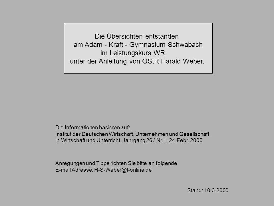 Die Übersichten entstanden am Adam - Kraft - Gymnasium Schwabach im Leistungskurs WR unter der Anleitung von OStR Harald Weber. Die Informationen basi