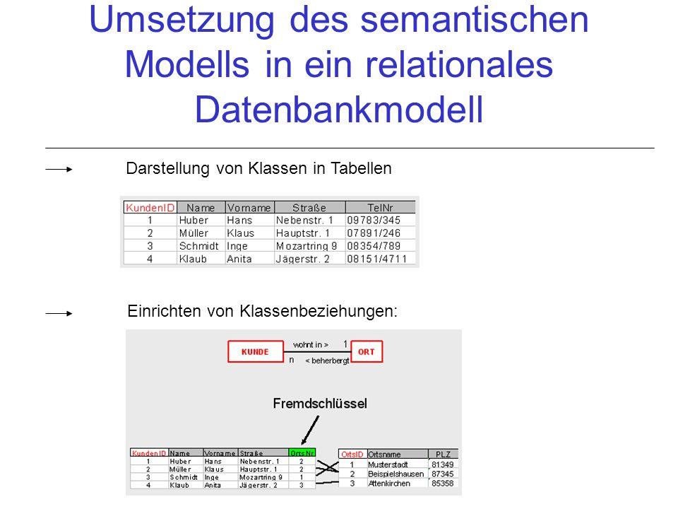 Umsetzung des semantischen Modells in ein relationales Datenbankmodell Einrichten von Klassenbeziehungen: Umsetzung der Beziehungen mit MS-ACCESS: