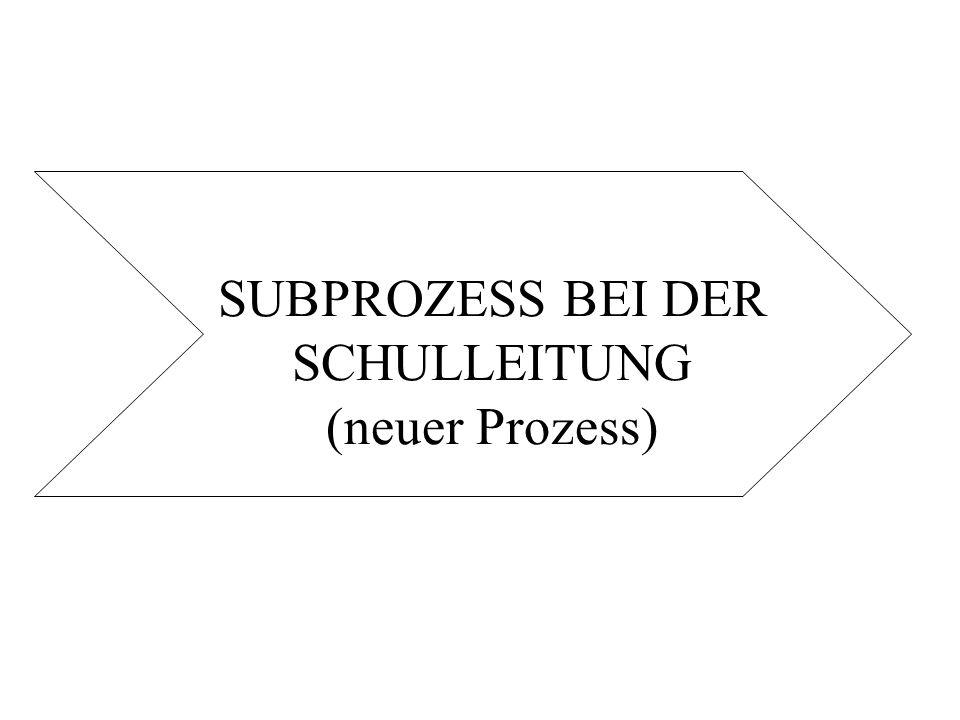 SUBPROZESS BEI DER SCHULLEITUNG (neuer Prozess)
