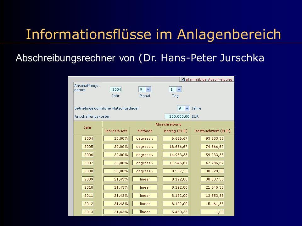 Informationsflüsse im Anlagenbereich Abschreibungsrechner von (Dr. Hans-Peter Jurschka