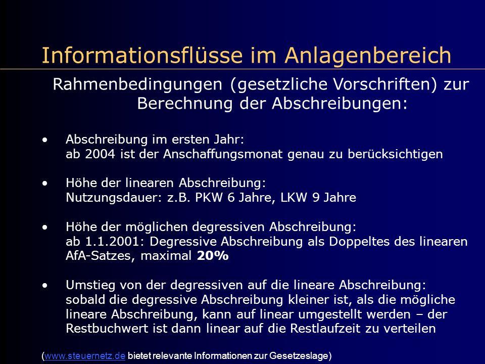 Informationsflüsse im Anlagenbereich Rahmenbedingungen (gesetzliche Vorschriften) zur Berechnung der Abschreibungen: Abschreibung im ersten Jahr: ab 2