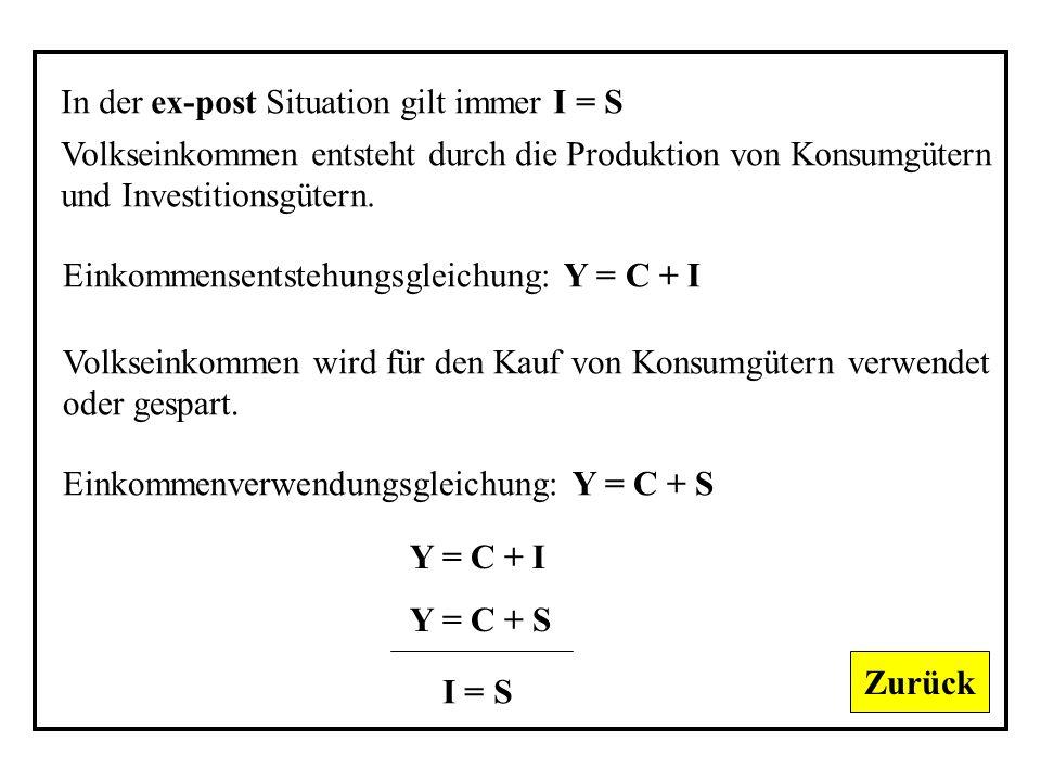 In der ex-post Situation gilt immer I = S Volkseinkommen entsteht durch die Produktion von Konsumgütern und Investitionsgütern.