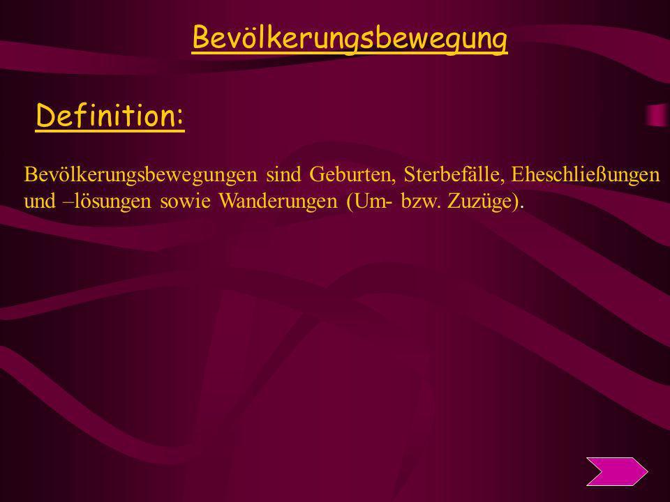 Bevölkerungsbewegung Definition: Bevölkerungsbewegungen sind Geburten, Sterbefälle, Eheschließungen und –lösungen sowie Wanderungen (Um- bzw.