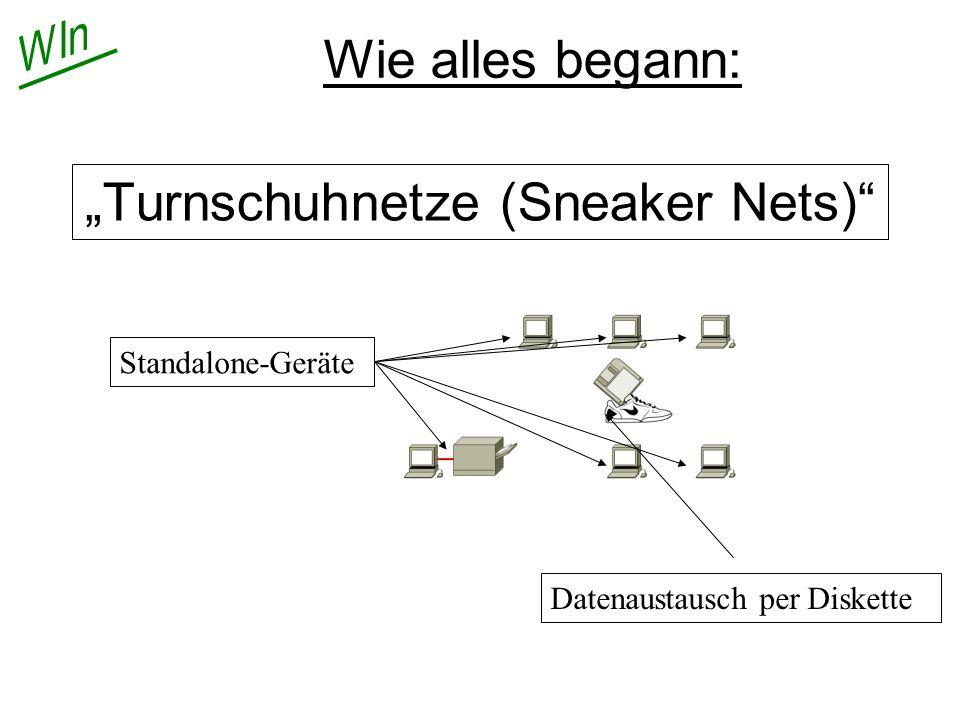 Nachteile eines Turnschuhnetzes Datenaustausch umständlich Dokumentendruck nicht von allen Stationen aus möglich