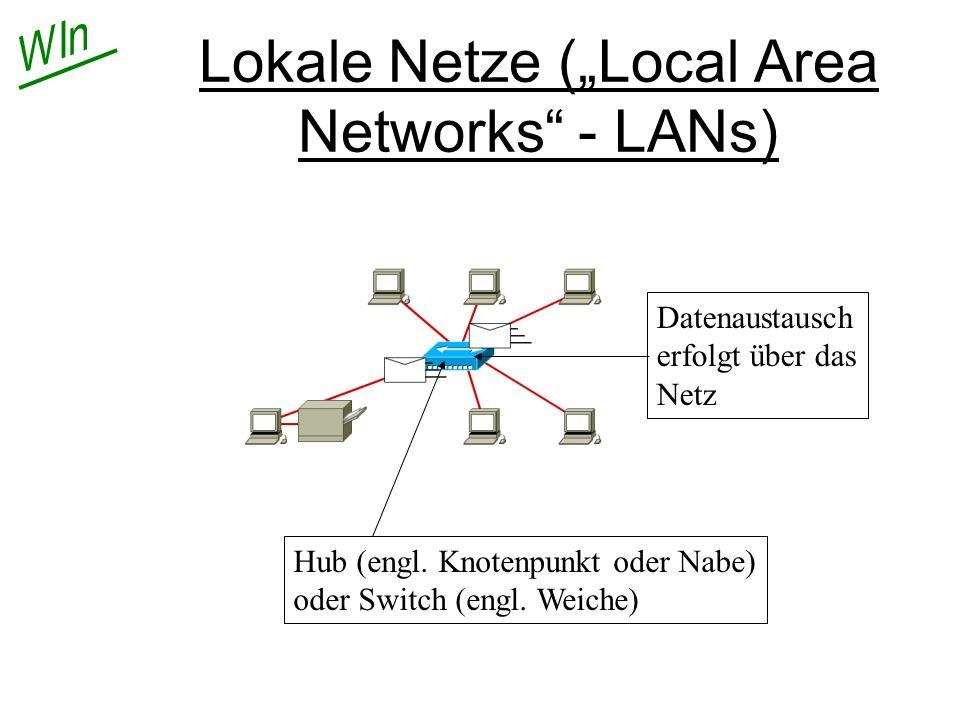 Lokale Netze (Local Area Networks - LANs) Hub (engl. Knotenpunkt oder Nabe) oder Switch (engl. Weiche) Datenaustausch erfolgt über das Netz
