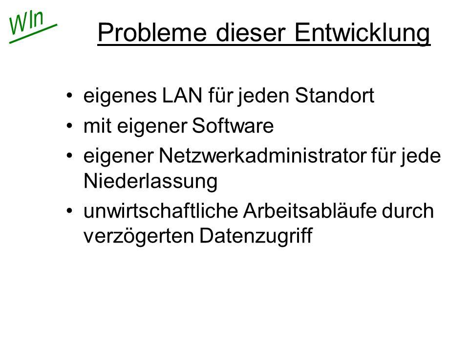 Probleme dieser Entwicklung eigenes LAN für jeden Standort mit eigener Software eigener Netzwerkadministrator für jede Niederlassung unwirtschaftliche