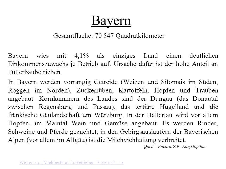 bis unter 35 35 bis unter 45 45 bis unter 60 60 und mehr Gunst- & Ungunsträume in der deutschen Landwirtschaft Gemessen an der durchschnittlichen Ertr
