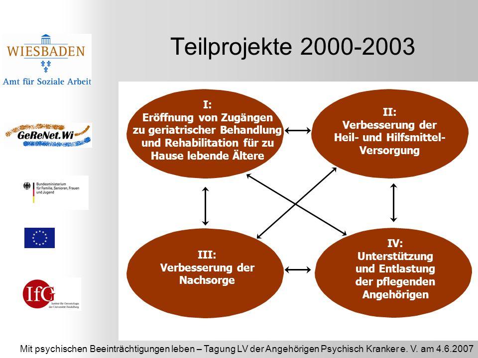 Mit psychischen Beeinträchtigungen leben – Tagung LV der Angehörigen Psychisch Kranker e. V. am 4.6.2007 Teilprojekte 2000-2003 IV: Unterstützung und