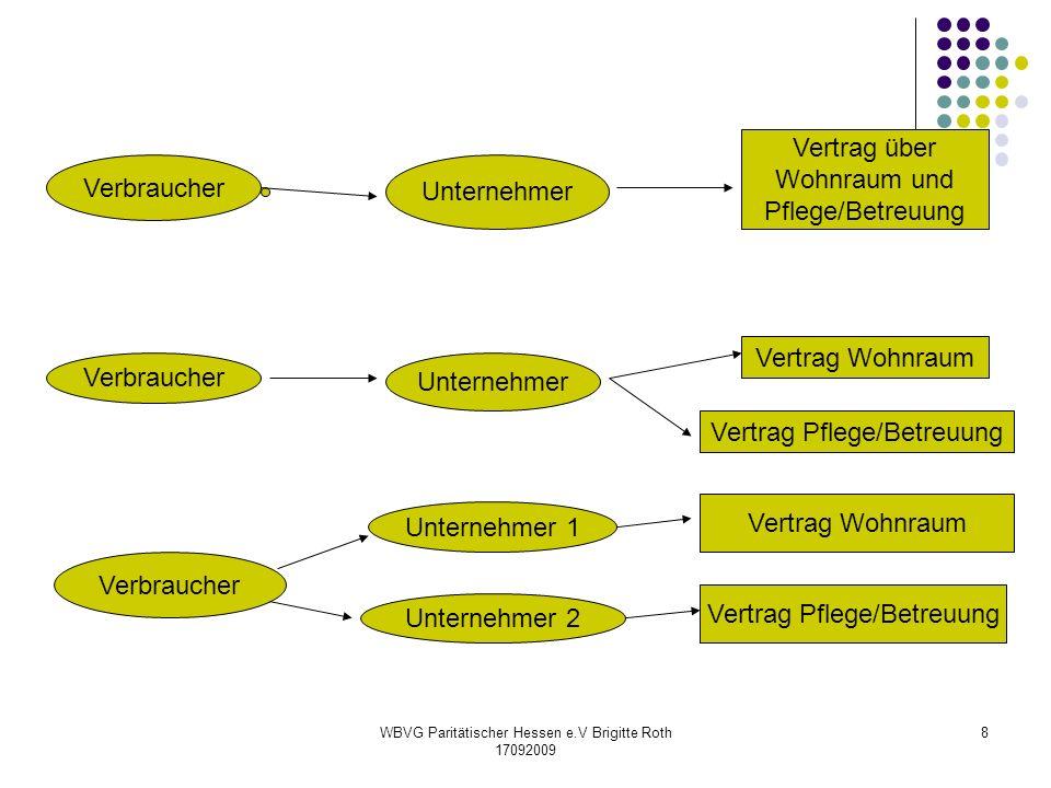 WBVG Paritätischer Hessen e.V Brigitte Roth 17092009 8 Verbraucher Unternehmer Vertrag über Wohnraum und Pflege/Betreuung Verbraucher Unternehmer Vert
