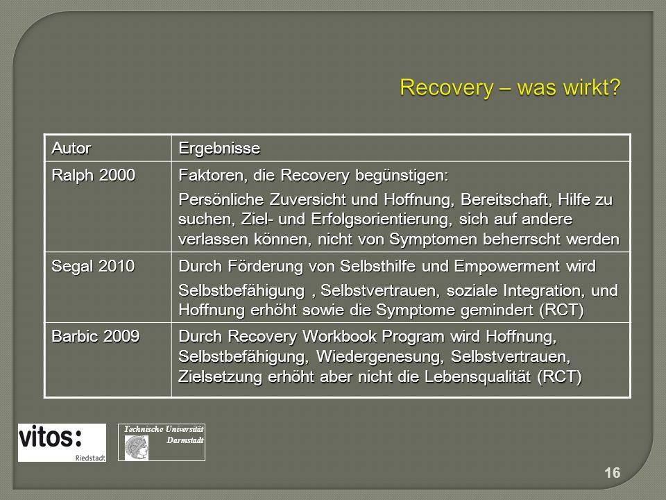 AutorErgebnisse Ralph 2000 Faktoren, die Recovery begünstigen: Persönliche Zuversicht und Hoffnung, Bereitschaft, Hilfe zu suchen, Ziel- und Erfolgsor
