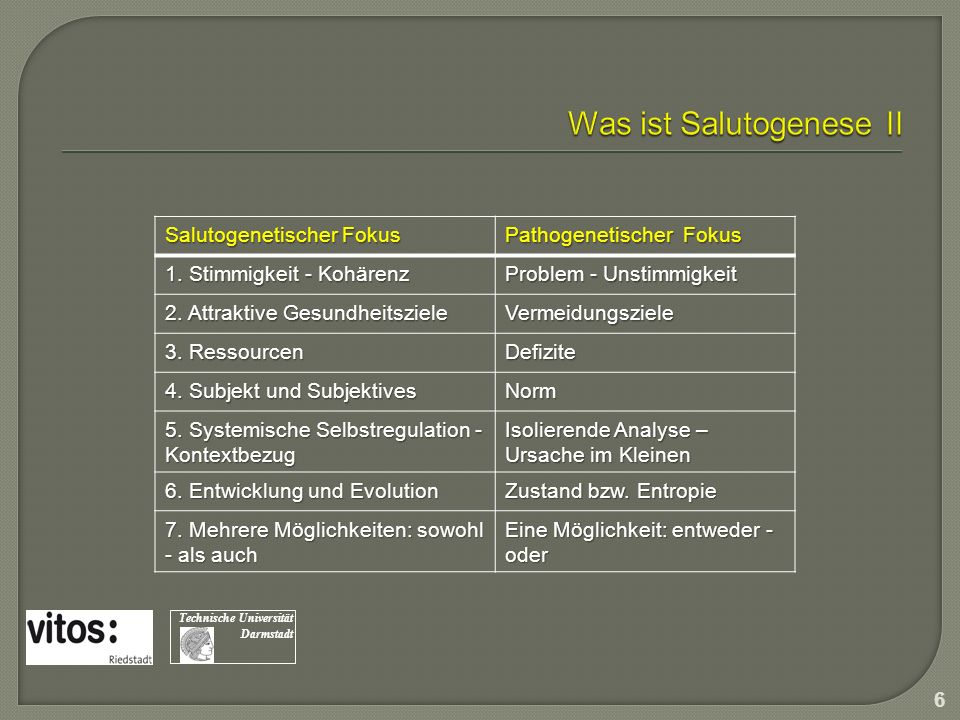 6 Technische Universität Darmstadt Salutogenetischer Fokus Pathogenetischer Fokus 1. Stimmigkeit - Kohärenz Problem - Unstimmigkeit 2. Attraktive Gesu