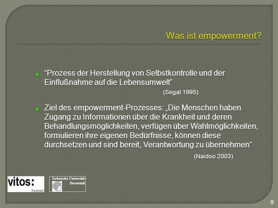 Prozess der Herstellung von Selbstkontrolle und der Einflußnahme auf die Lebensumwelt (Segal 1995) (Segal 1995) Ziel des empowerment-Prozesses: Die Me