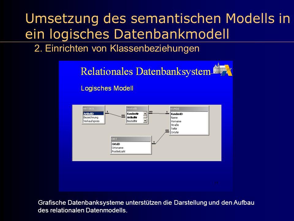 Umsetzung des semantischen Modells in ein logisches Datenbankmodell 2. Einrichten von Klassenbeziehungen Grafische Datenbanksysteme unterstützen die D