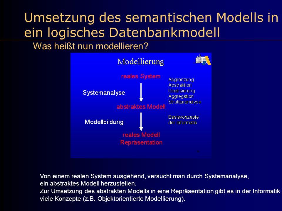 Umsetzung des semantischen Modells in ein logisches Datenbankmodell Was heißt nun modellieren? Von einem realen System ausgehend, versucht man durch S