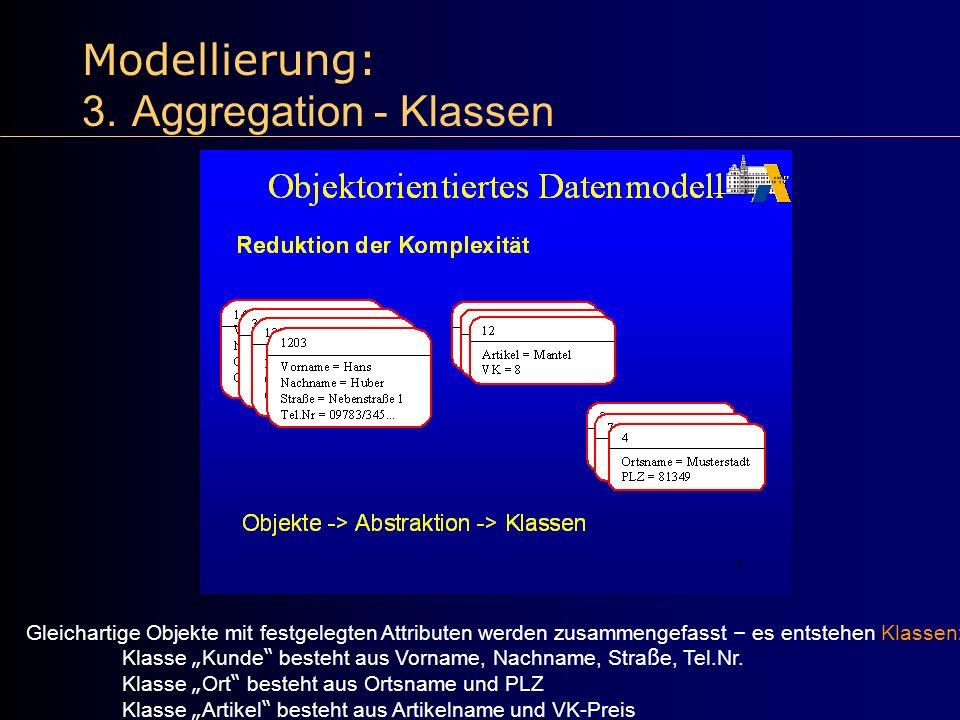 Modellierung: 3. Aggregation - Klassen Gleichartige Objekte mit festgelegten Attributen werden zusammengefasst – es entstehen Klassen: Klasse Kunde be