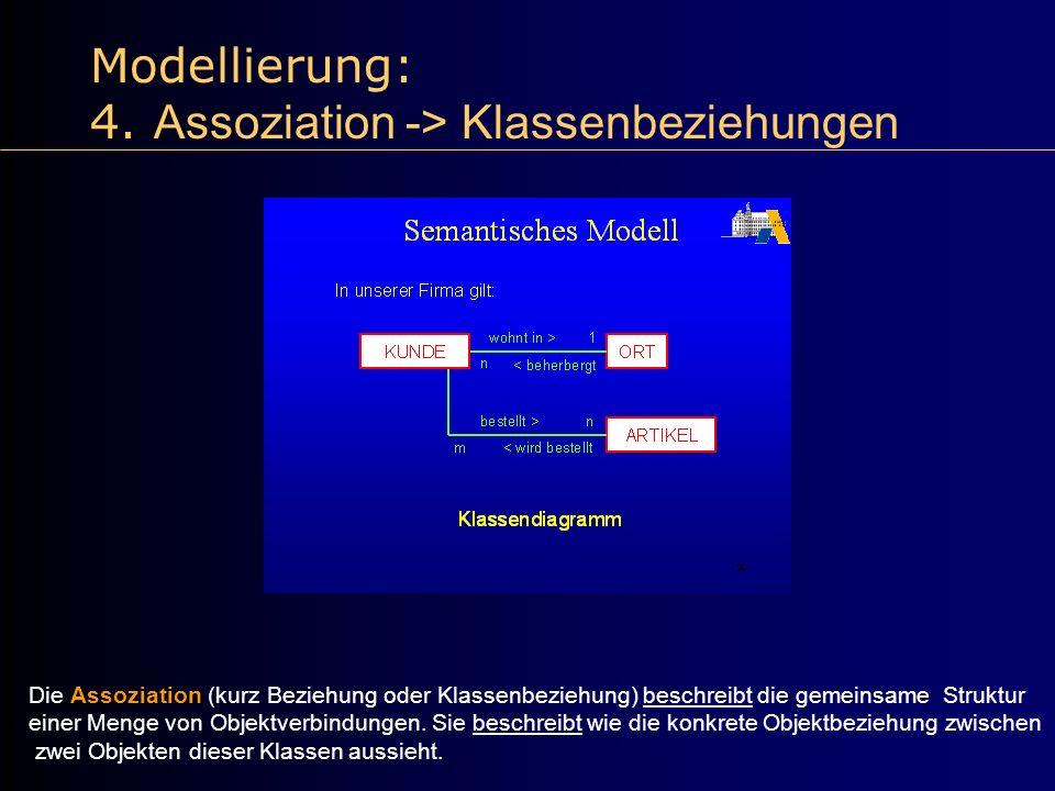 Modellierung: 4. Assoziation -> Klassenbeziehungen Die Assoziation (kurz Beziehung oder Klassenbeziehung) beschreibt die gemeinsame Struktur einer Men