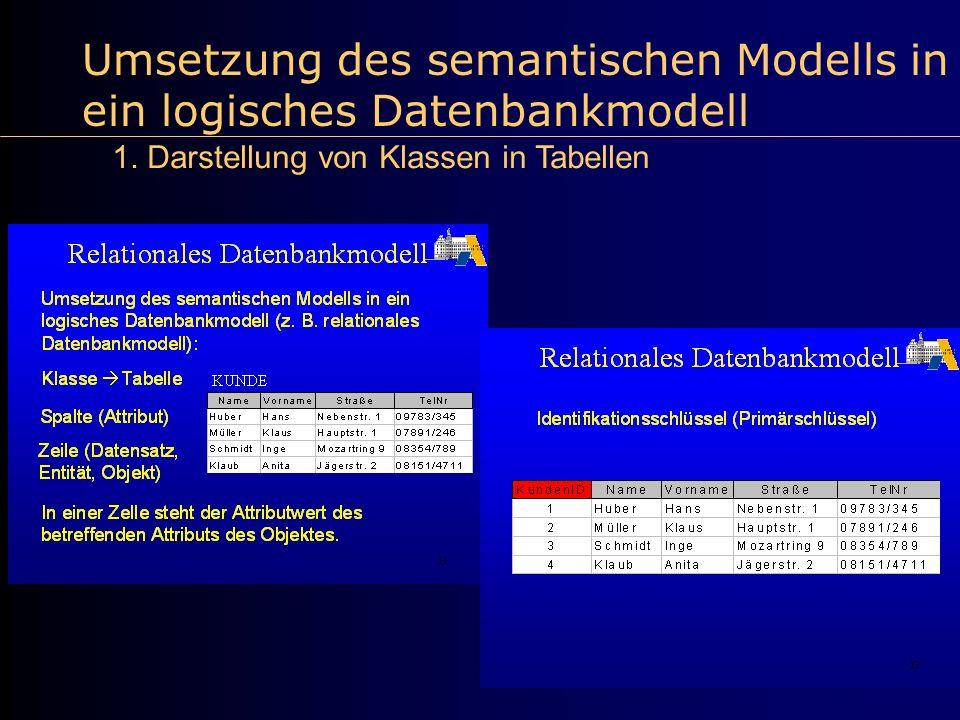 Umsetzung des semantischen Modells in ein logisches Datenbankmodell 1. Darstellung von Klassen in Tabellen