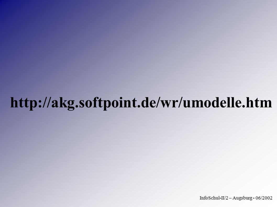 InfoSchul-II/2 – Augsburg - 06/2002 http://akg.softpoint.de/wr/umodelle.htm