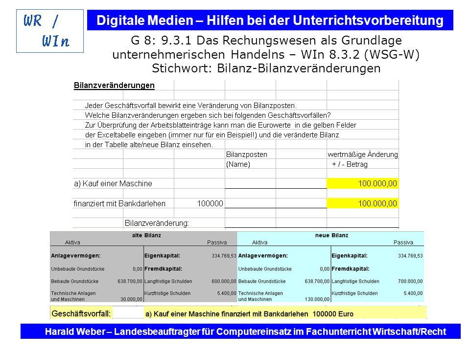 Digitale Medien – Hilfen bei der Unterrichtsvorbereitung Internet und Software - Hilfen bei der Unterrichtsvorbereitung im Fach Wirtschaft / Recht Harald Weber – Landesbeauftragter für Computereinsatz im Fachunterricht Wirtschaft/Recht G 8: 9.3.1 Das Rechungswesen als Grundlage unternehmerischen Handelns – WIn 8.3.2 (WSG-W) Stichwort: Bilanz-Bilanzveränderungen