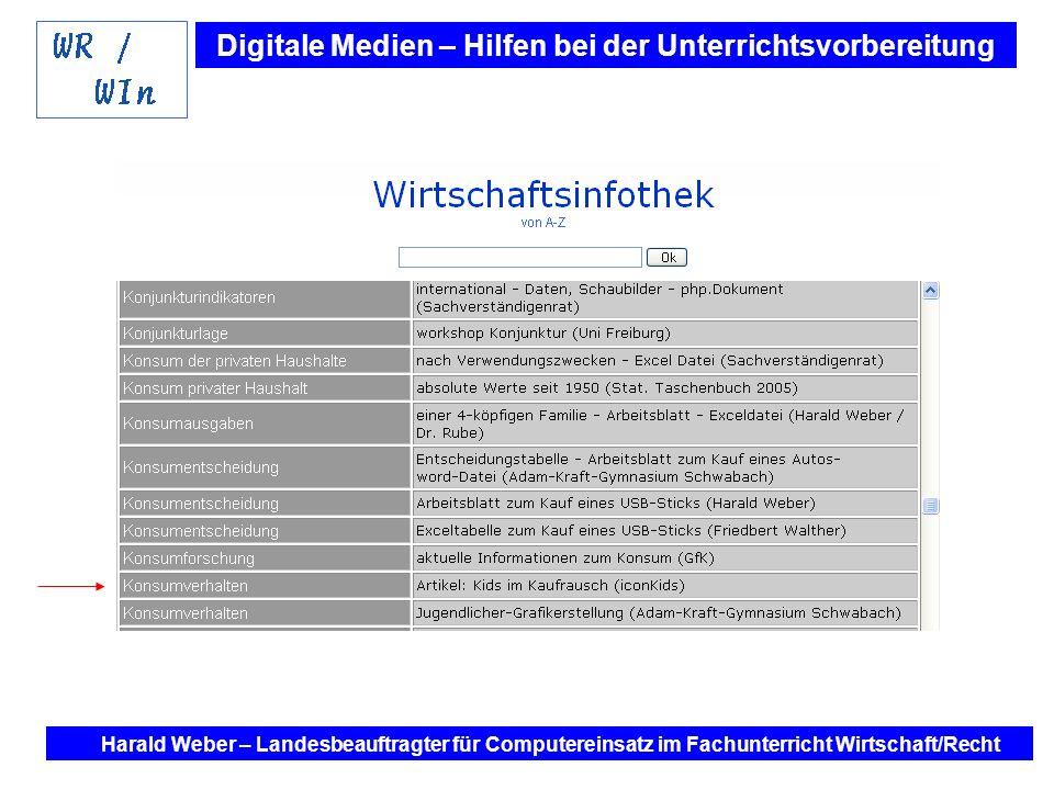 Digitale Medien – Hilfen bei der Unterrichtsvorbereitung Internet und Software - Hilfen bei der Unterrichtsvorbereitung im Fach Wirtschaft / Recht Harald Weber – Landesbeauftragter für Computereinsatz im Fachunterricht Wirtschaft/Recht G8: 9.1.1 Entscheidungen beim Konsum - 8.1.1 (WSG-W) Stichwort: Konsumverhalten