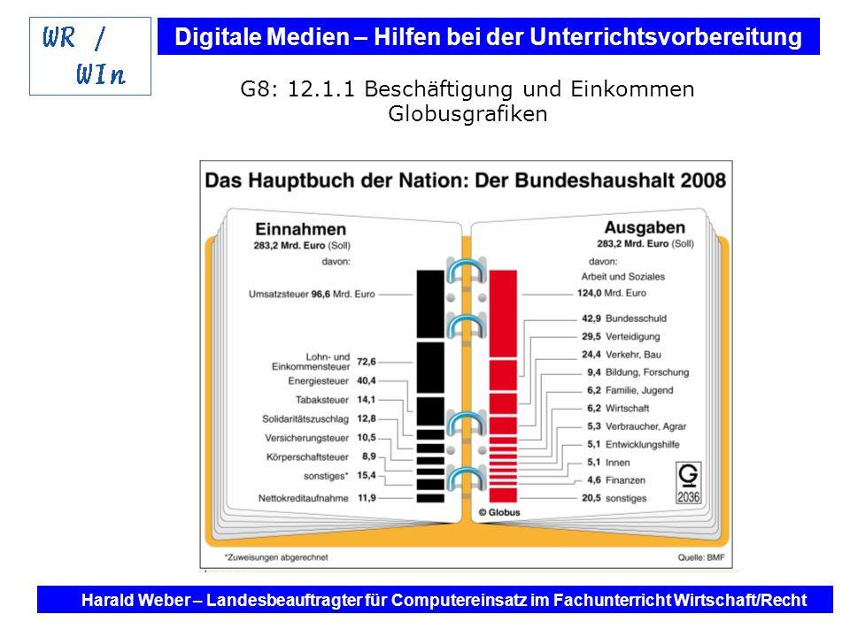 Digitale Medien – Hilfen bei der Unterrichtsvorbereitung Internet und Software - Hilfen bei der Unterrichtsvorbereitung im Fach Wirtschaft / Recht Harald Weber – Landesbeauftragter für Computereinsatz im Fachunterricht Wirtschaft/Recht G8: 12.1.1 Beschäftigung und Einkommen Globusgrafiken