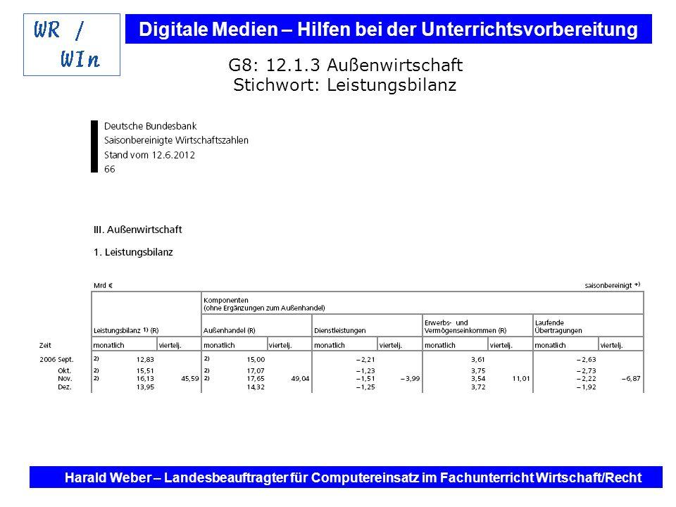 Digitale Medien – Hilfen bei der Unterrichtsvorbereitung Internet und Software - Hilfen bei der Unterrichtsvorbereitung im Fach Wirtschaft / Recht Harald Weber – Landesbeauftragter für Computereinsatz im Fachunterricht Wirtschaft/Recht G8: 12.1.3 Außenwirtschaft Stichwort: Leistungsbilanz