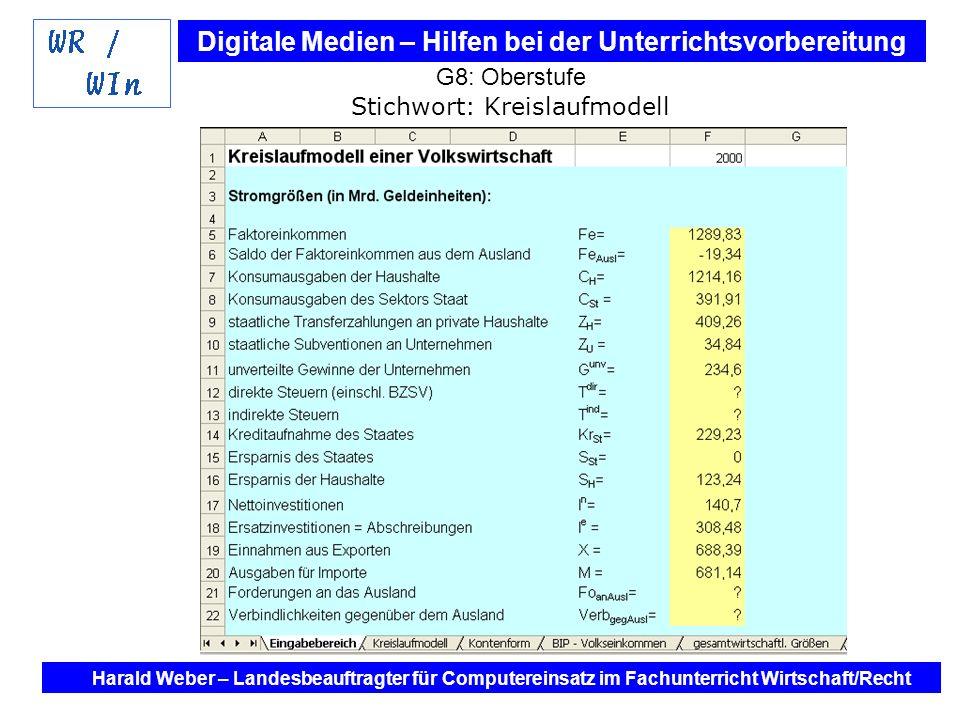 Digitale Medien – Hilfen bei der Unterrichtsvorbereitung Internet und Software - Hilfen bei der Unterrichtsvorbereitung im Fach Wirtschaft / Recht Harald Weber – Landesbeauftragter für Computereinsatz im Fachunterricht Wirtschaft/Recht G8: Oberstufe Stichwort: Kreislaufmodell