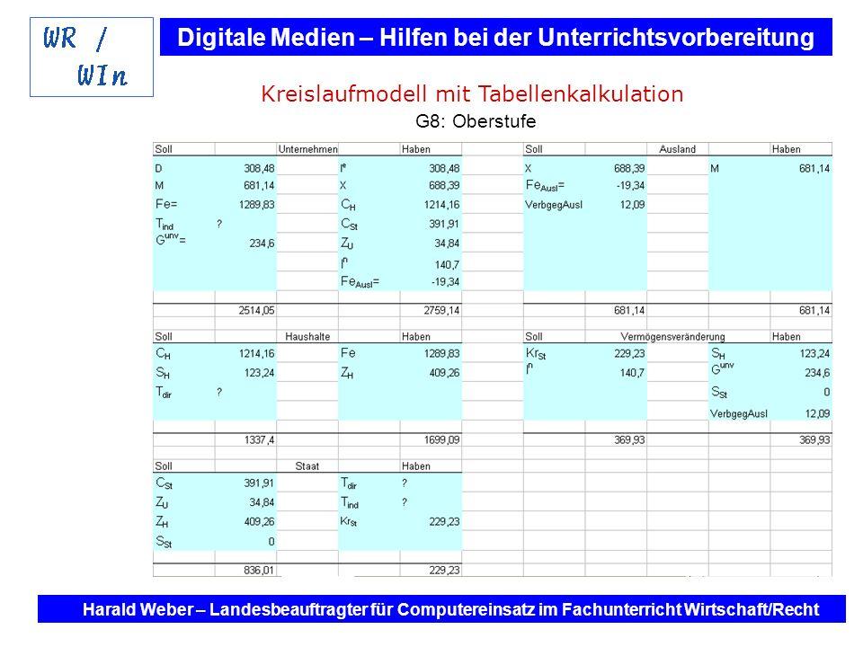 Digitale Medien – Hilfen bei der Unterrichtsvorbereitung Internet und Software - Hilfen bei der Unterrichtsvorbereitung im Fach Wirtschaft / Recht Harald Weber – Landesbeauftragter für Computereinsatz im Fachunterricht Wirtschaft/Recht Kreislaufmodell mit Tabellenkalkulation G8: Oberstufe