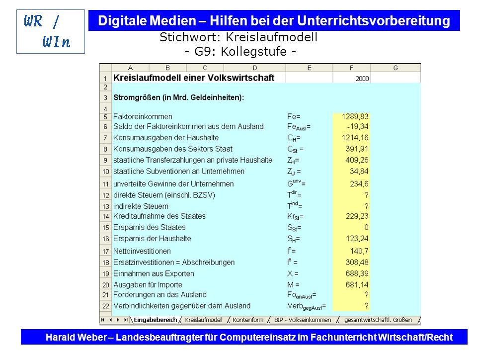 Digitale Medien – Hilfen bei der Unterrichtsvorbereitung Internet und Software - Hilfen bei der Unterrichtsvorbereitung im Fach Wirtschaft / Recht Harald Weber – Landesbeauftragter für Computereinsatz im Fachunterricht Wirtschaft/Recht Stichwort: Kreislaufmodell - G9: Kollegstufe -