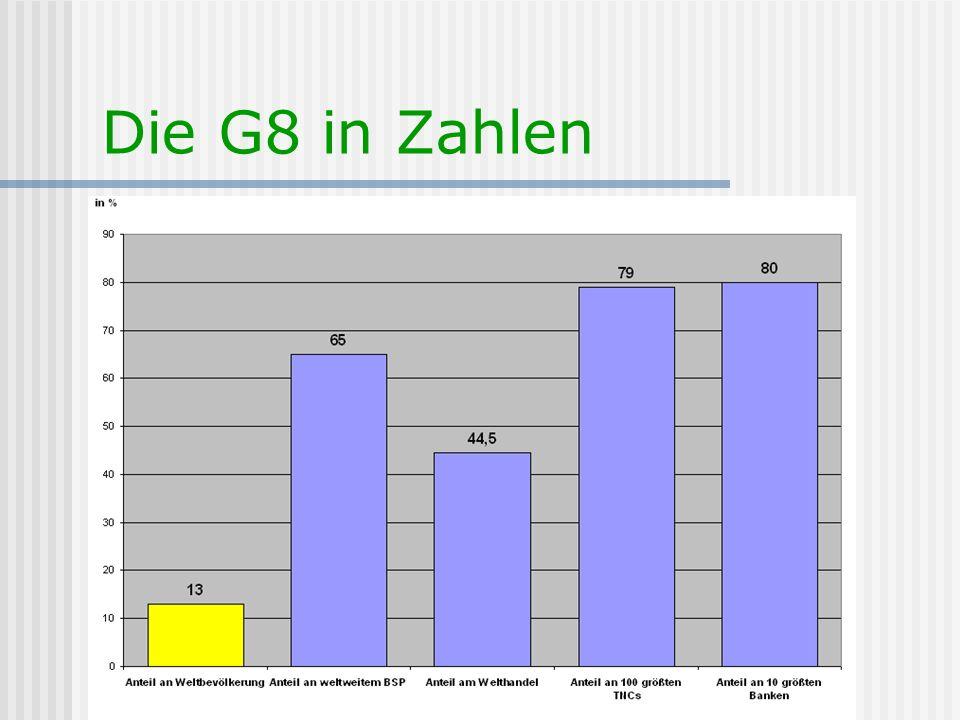 Die G8 in Zahlen