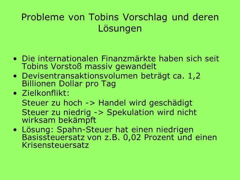 Probleme von Tobins Vorschlag und deren Lösungen Die internationalen Finanzmärkte haben sich seit Tobins Vorstoß massiv gewandelt Devisentransaktionsv