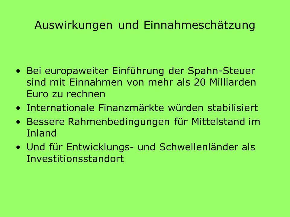 Auswirkungen und Einnahmeschätzung Bei europaweiter Einführung der Spahn-Steuer sind mit Einnahmen von mehr als 20 Milliarden Euro zu rechnen Internat