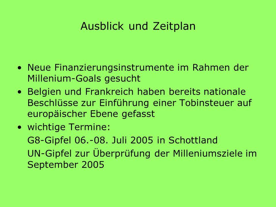 Informationen Memorandum der GRÜNEN JUGEND: www.gruene-jugend.de/show/68372.html Reader zur Tobin-Tax: www.gruene- jugend.de/fachforen/wirtschaft.html Spahn-Gutachten: www.wiwi.uni- frankfurt.de/professoren/spahn/tobintax