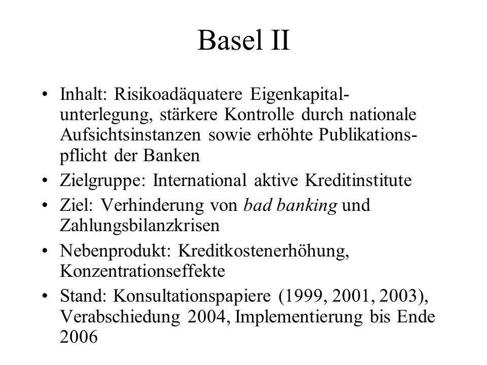 Basel II Inhalt: Risikoadäquatere Eigenkapital- unterlegung, stärkere Kontrolle durch nationale Aufsichtsinstanzen sowie erhöhte Publikations- pflicht der Banken Zielgruppe: International aktive Kreditinstitute Ziel: Verhinderung von bad banking und Zahlungsbilanzkrisen Nebenprodukt: Kreditkostenerhöhung, Konzentrationseffekte Stand: Konsultationspapiere (1999, 2001, 2003), Verabschiedung 2004, Implementierung bis Ende 2006